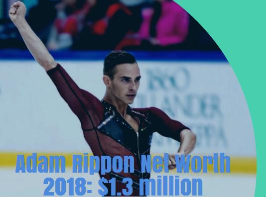 Adam Rippon Net Worth