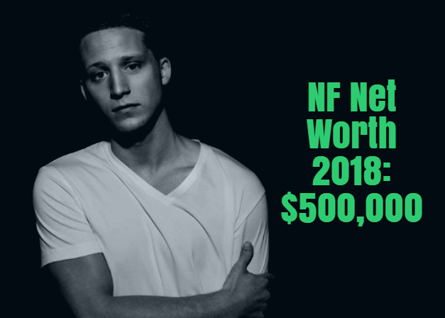 NF Net Worth